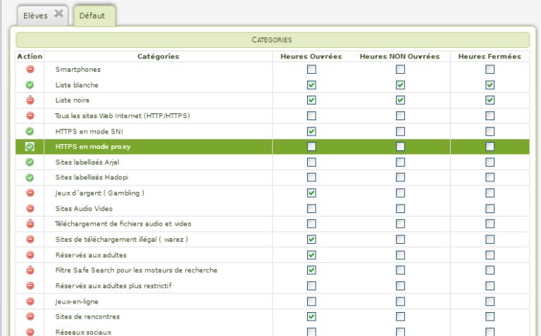 Profil Securite Gestion Multiprofil Frogi Secure