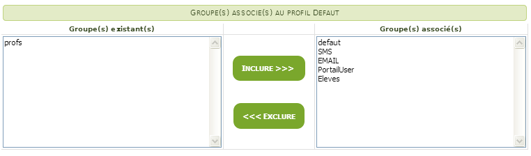 Profil Securite Gestion Multiprofil Groupes Frogi Secucre